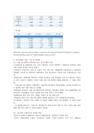 [무역학개론] 수출이 한국 경제에 미-4816_02_.jpg