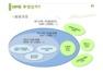 ERP 구축사례와 시사점-8842_04_.jpg