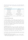 원격교육의 발전 방안과 원격-2131_02_.jpg