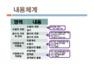 미적분Ⅱ 내용 체계 및 학습-9353_04_.jpg