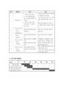 청소년의 금연 교육 프로그램-4788_04_.jpg