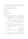 [아동관찰및행동연구] 영유아를 대상으-4433_03_.jpg