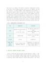 종류와 신용장의 개설신청서-1731_02_.jpg