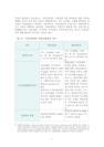 종류와 신용장의 개설신청서-1731_04_.jpg